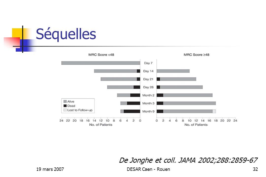 19 mars 2007DESAR Caen - Rouen32 Séquelles De Jonghe et coll. JAMA 2002;288:2859-67
