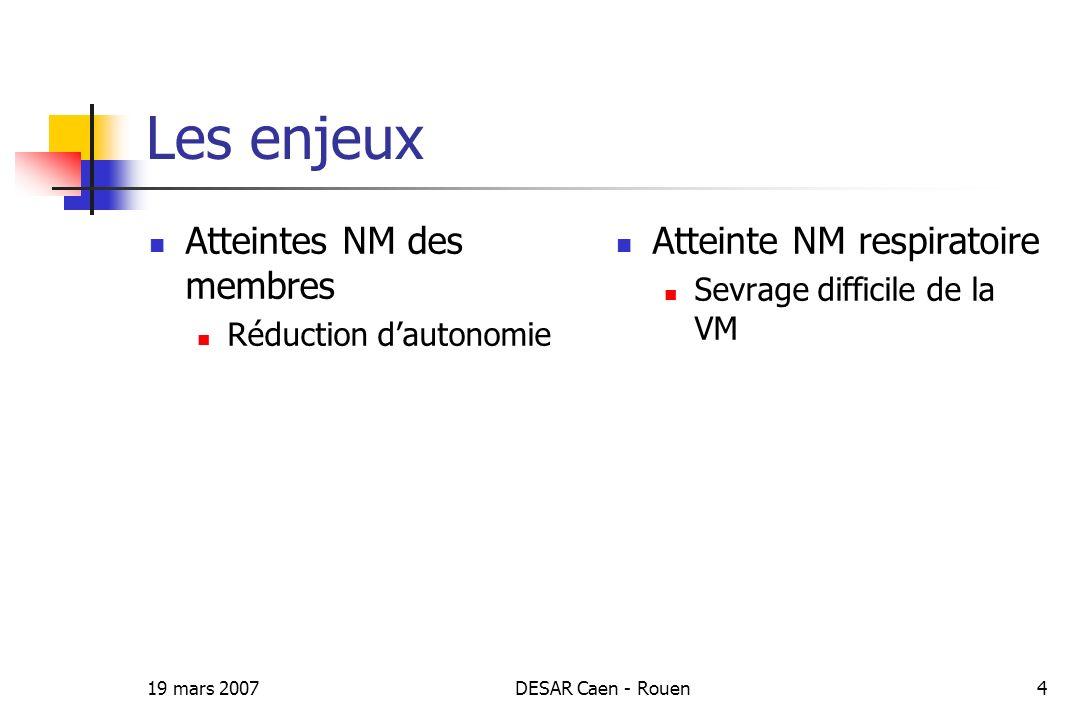 19 mars 2007DESAR Caen - Rouen35 Séquelles Herridge et coll. N Engl J Med 2003;348:683-93