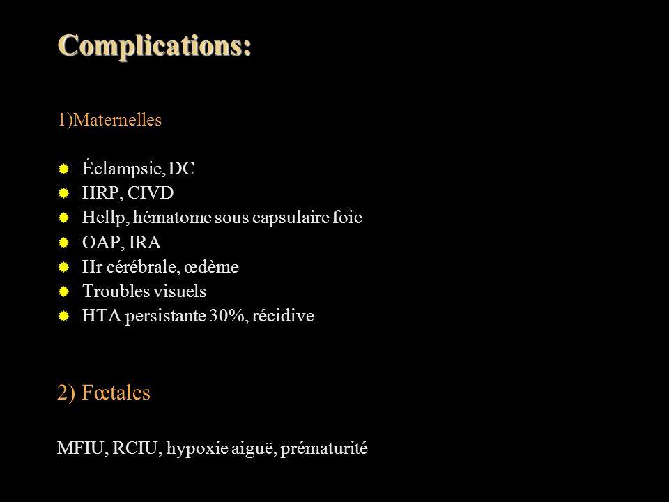 Complications: 1)Maternelles Éclampsie, DC HRP, CIVD Hellp, hématome sous capsulaire foie OAP, IRA Hr cérébrale, œdème Troubles visuels HTA persistant