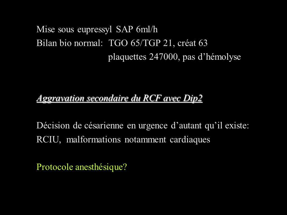 Mise sous eupressyl SAP 6ml/h Bilan bio normal: TGO 65/TGP 21, créat 63 plaquettes 247000, pas dhémolyse Aggravation secondaire du RCF avec Dip2 Décis