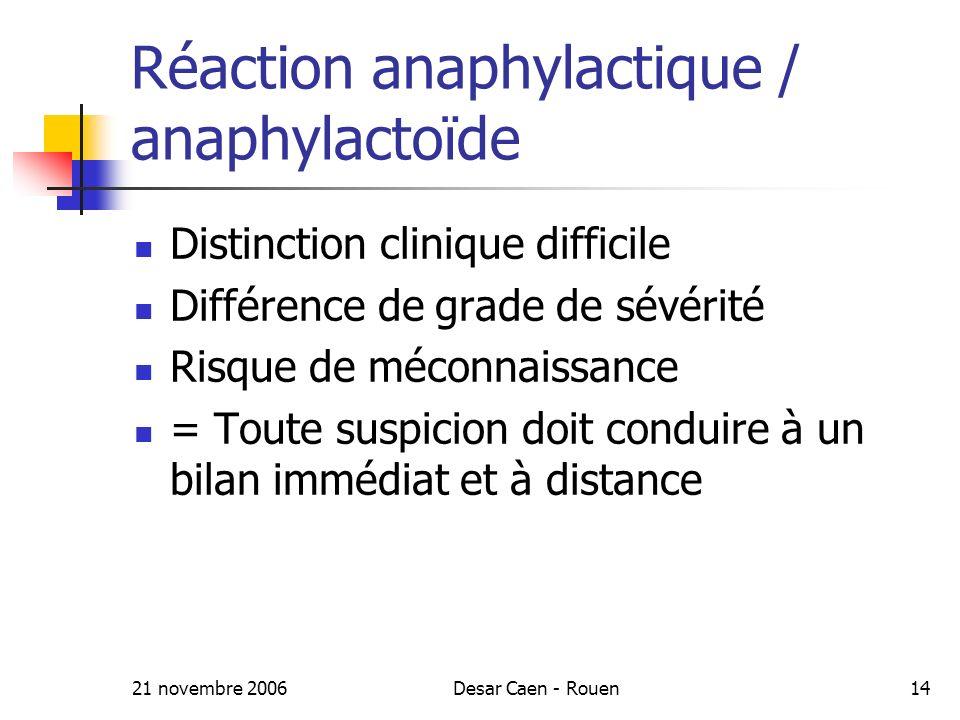 21 novembre 2006Desar Caen - Rouen14 Réaction anaphylactique / anaphylactoïde Distinction clinique difficile Différence de grade de sévérité Risque de méconnaissance = Toute suspicion doit conduire à un bilan immédiat et à distance