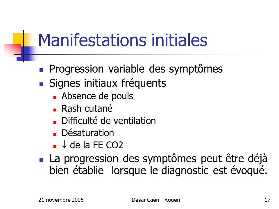 21 novembre 2006Desar Caen - Rouen17 Manifestations initiales Progression variable des symptômes Signes initiaux fréquents Absence de pouls Rash cutané Difficulté de ventilation Désaturation de la FE CO2 La progression des symptômes peut être déjà bien établie lorsque le diagnostic est évoqué.