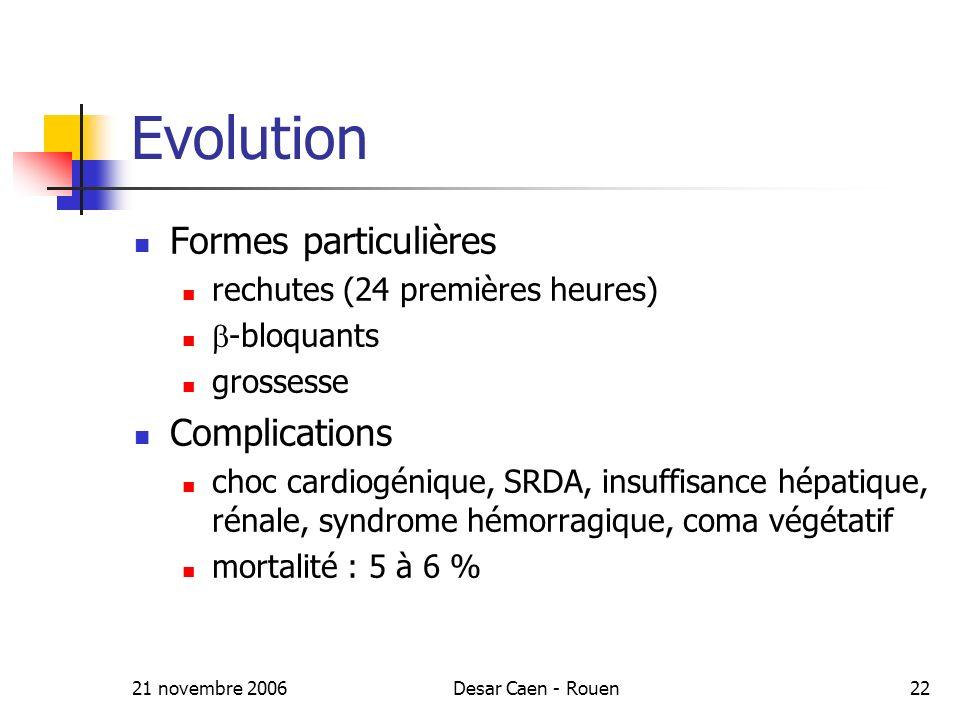 21 novembre 2006Desar Caen - Rouen22 Evolution Formes particulières rechutes (24 premières heures) -bloquants grossesse Complications choc cardiogénique, SRDA, insuffisance hépatique, rénale, syndrome hémorragique, coma végétatif mortalité : 5 à 6 %