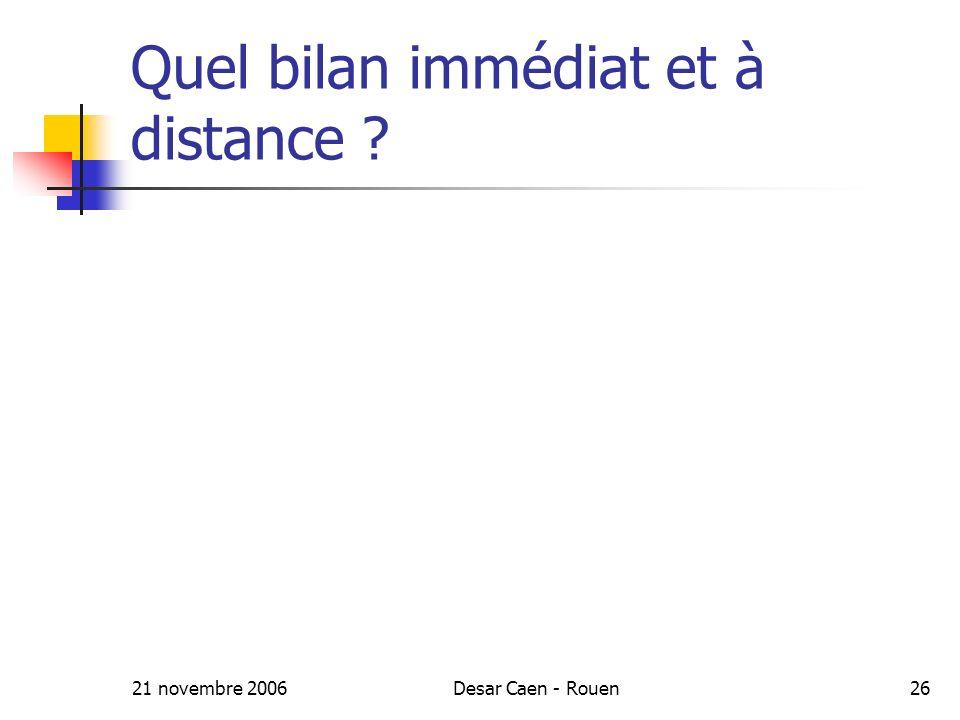 21 novembre 2006Desar Caen - Rouen26 Quel bilan immédiat et à distance ?