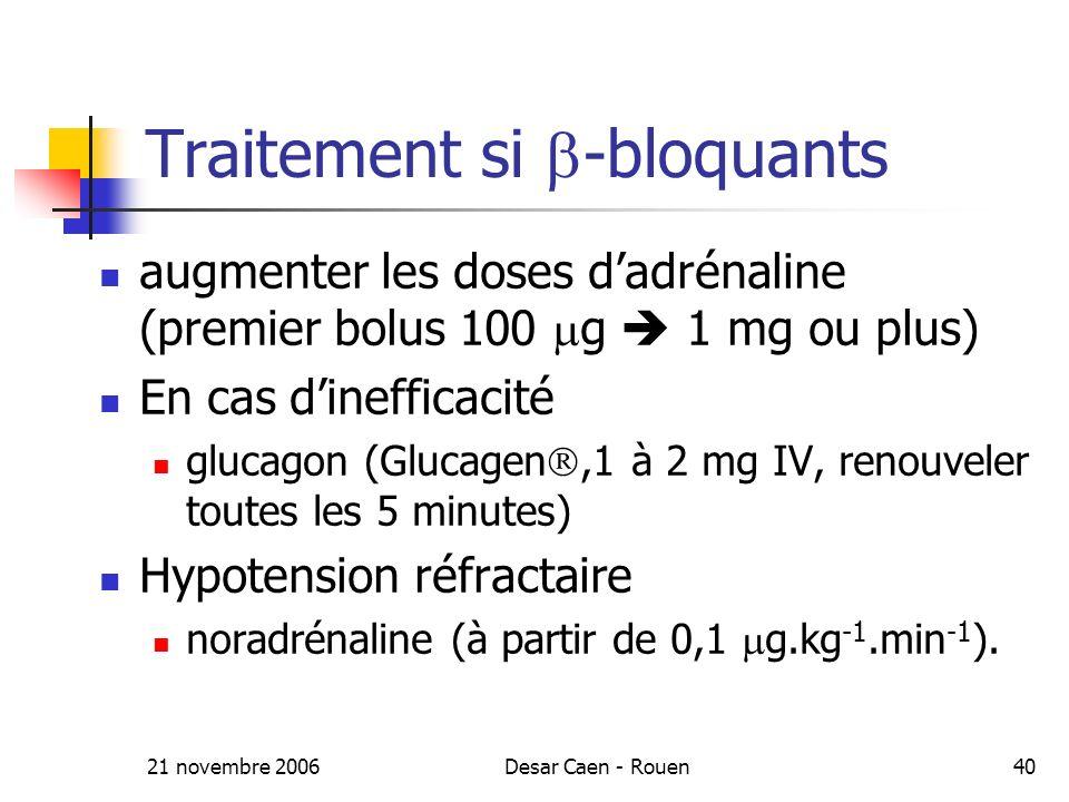 21 novembre 2006Desar Caen - Rouen40 Traitement si -bloquants augmenter les doses dadrénaline (premier bolus 100 g 1 mg ou plus) En cas dinefficacité glucagon (Glucagen,1 à 2 mg IV, renouveler toutes les 5 minutes) Hypotension réfractaire noradrénaline (à partir de 0,1 g.kg -1.min -1 ).