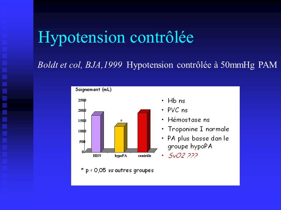 Hypotension contrôlée Boldt et col, BJA,1999 Hypotension contrôlée à 50mmHg PAM