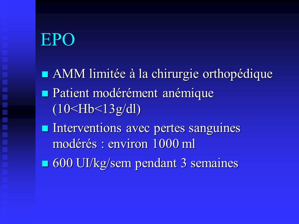 EPO AMM limitée à la chirurgie orthopédique AMM limitée à la chirurgie orthopédique Patient modérément anémique (10<Hb<13g/dl) Patient modérément aném