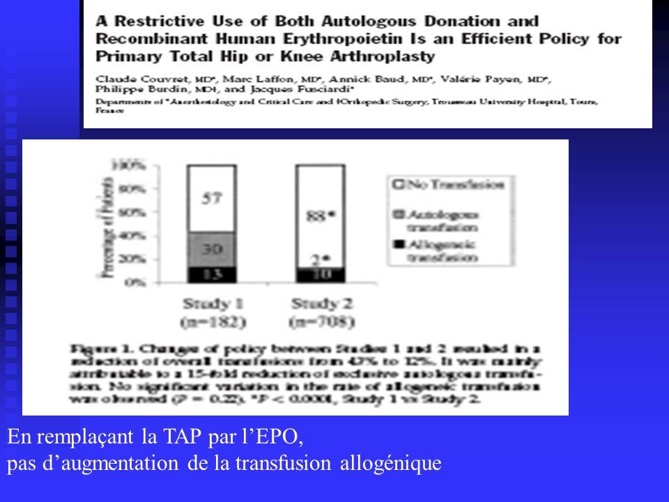 En remplaçant la TAP par lEPO, pas daugmentation de la transfusion allogénique