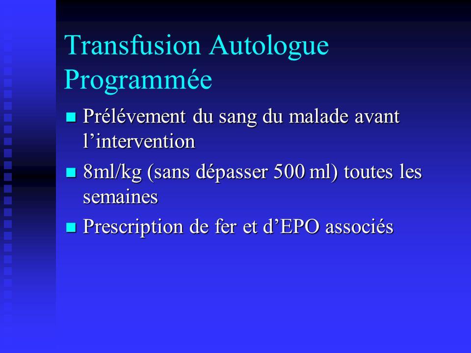 Transfusion Autologue Programmée Prélévement du sang du malade avant lintervention Prélévement du sang du malade avant lintervention 8ml/kg (sans dépa