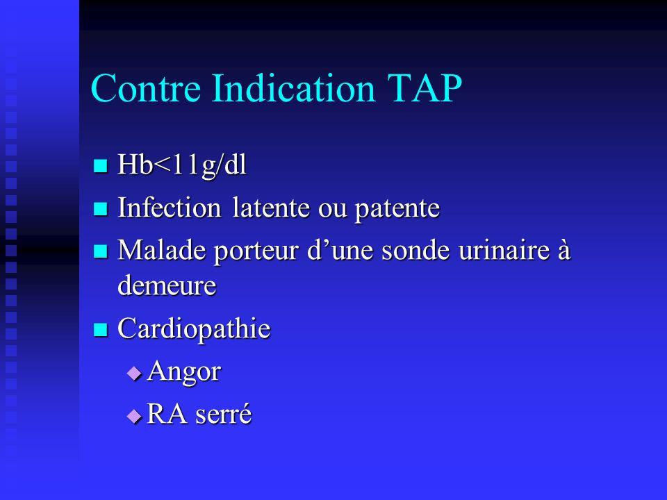 Contre Indication TAP Hb<11g/dl Hb<11g/dl Infection latente ou patente Infection latente ou patente Malade porteur dune sonde urinaire à demeure Malad
