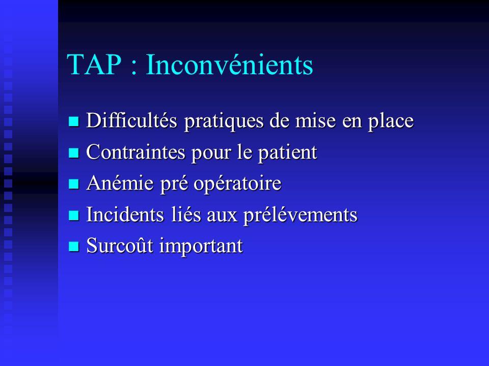 TAP : Inconvénients Difficultés pratiques de mise en place Difficultés pratiques de mise en place Contraintes pour le patient Contraintes pour le pati