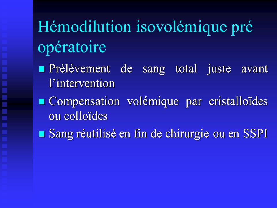 Hémodilution isovolémique pré opératoire Prélévement de sang total juste avant lintervention Prélévement de sang total juste avant lintervention Compe