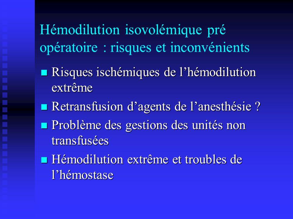 Hémodilution isovolémique pré opératoire : risques et inconvénients Risques ischémiques de lhémodilution extrême Risques ischémiques de lhémodilution