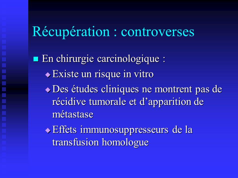 Récupération : controverses En chirurgie carcinologique : En chirurgie carcinologique : Existe un risque in vitro Existe un risque in vitro Des études