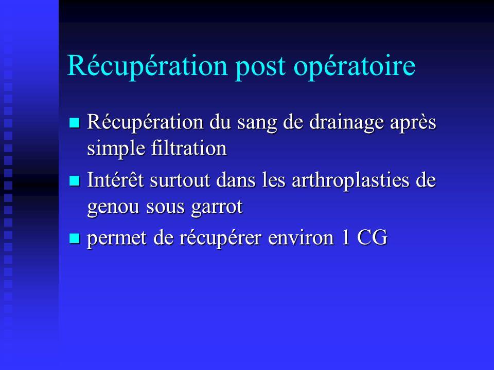 Récupération post opératoire Récupération du sang de drainage après simple filtration Récupération du sang de drainage après simple filtration Intérêt