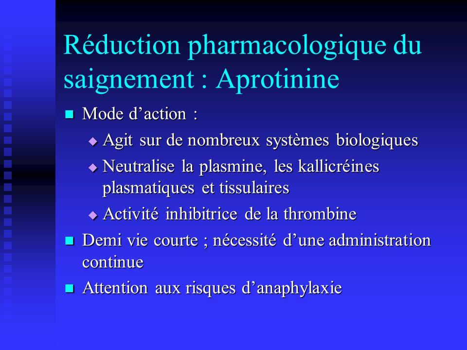 Réduction pharmacologique du saignement : Aprotinine Mode daction : Mode daction : Agit sur de nombreux systèmes biologiques Agit sur de nombreux syst