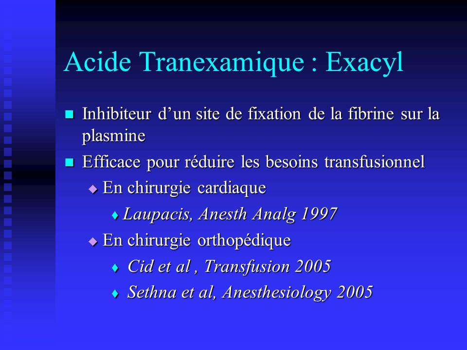 Acide Tranexamique : Exacyl Inhibiteur dun site de fixation de la fibrine sur la plasmine Inhibiteur dun site de fixation de la fibrine sur la plasmin