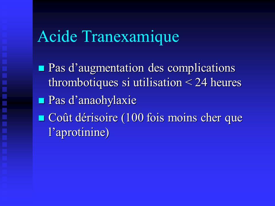 Acide Tranexamique Pas daugmentation des complications thrombotiques si utilisation < 24 heures Pas daugmentation des complications thrombotiques si u