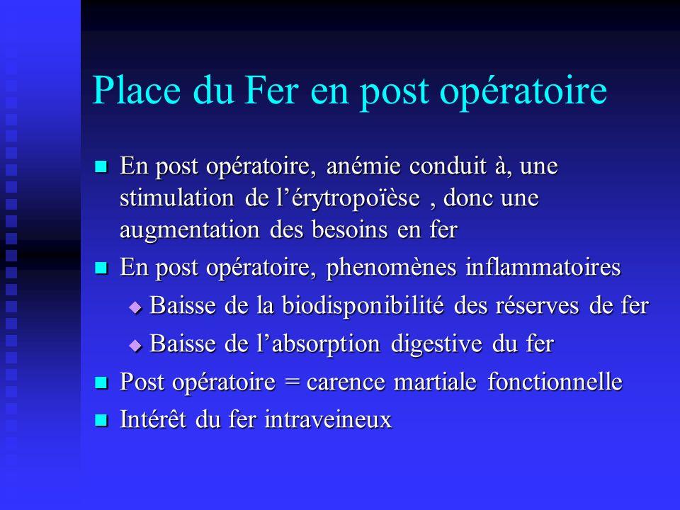 Place du Fer en post opératoire En post opératoire, anémie conduit à, une stimulation de lérytropoïèse, donc une augmentation des besoins en fer En po