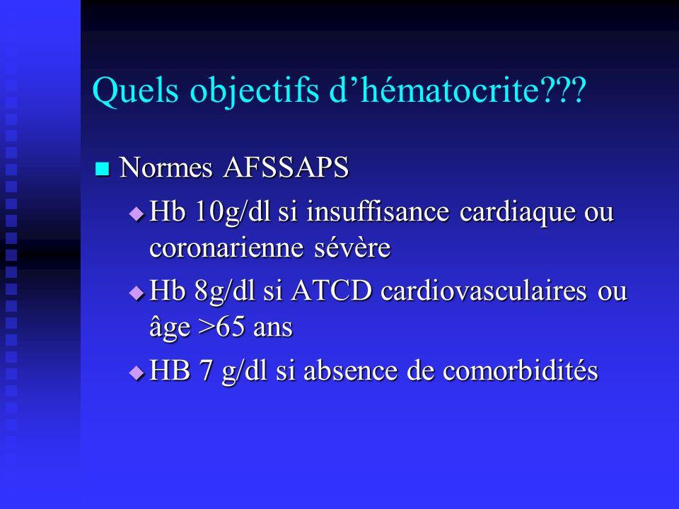 Quels objectifs dhématocrite??? Normes AFSSAPS Normes AFSSAPS Hb 10g/dl si insuffisance cardiaque ou coronarienne sévère Hb 10g/dl si insuffisance car