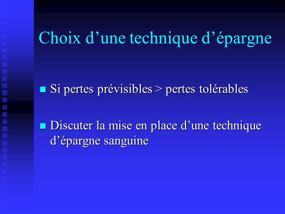 Choix dune technique dépargne Si pertes prévisibles > pertes tolérables Si pertes prévisibles > pertes tolérables Discuter la mise en place dune techn