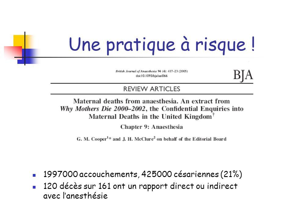Une pratique à risque ! 1997000 accouchements, 425000 césariennes (21%) 120 décès sur 161 ont un rapport direct ou indirect avec lanesthésie