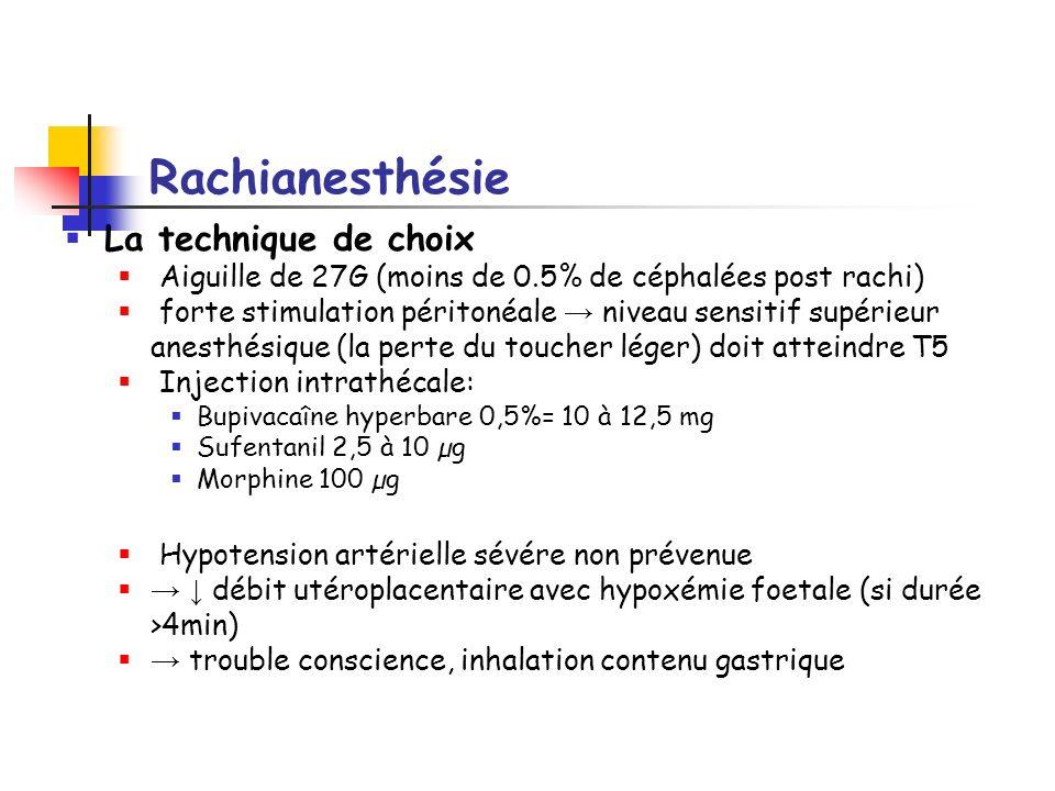 Rachianesthésie La technique de choix Aiguille de 27G (moins de 0.5% de céphalées post rachi) forte stimulation péritonéale niveau sensitif supérieur