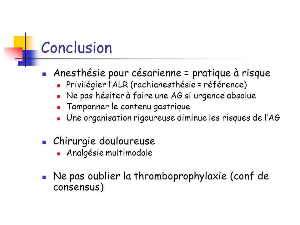 Conclusion Anesthésie pour césarienne = pratique à risque Privilégier lALR (rachianesthésie = référence) Ne pas hésiter à faire une AG si urgence abso