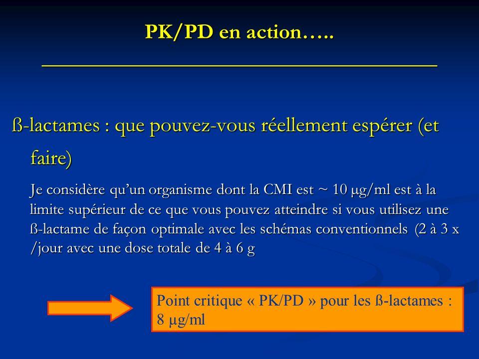 PK/PD en action…..