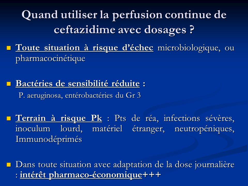 Quand utiliser la perfusion continue de ceftazidime avec dosages ? Toute situation à risque déchec microbiologique, ou pharmacocinétique Toute situati