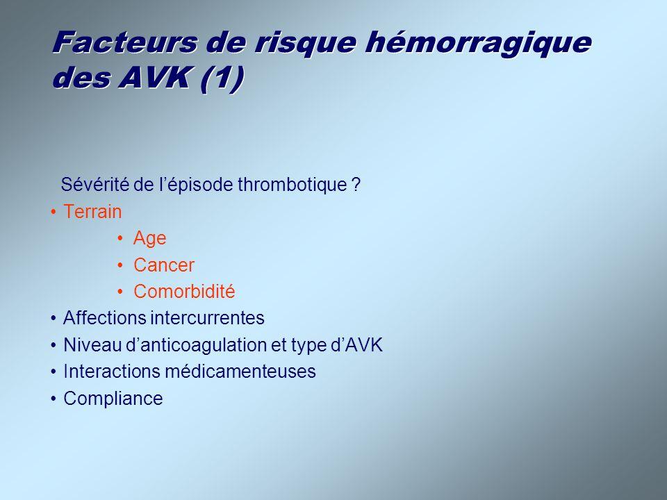 Facteurs de risque hémorragique des AVK (1) Sévérité de lépisode thrombotique ? Terrain Age Cancer Comorbidité Affections intercurrentes Niveau dantic
