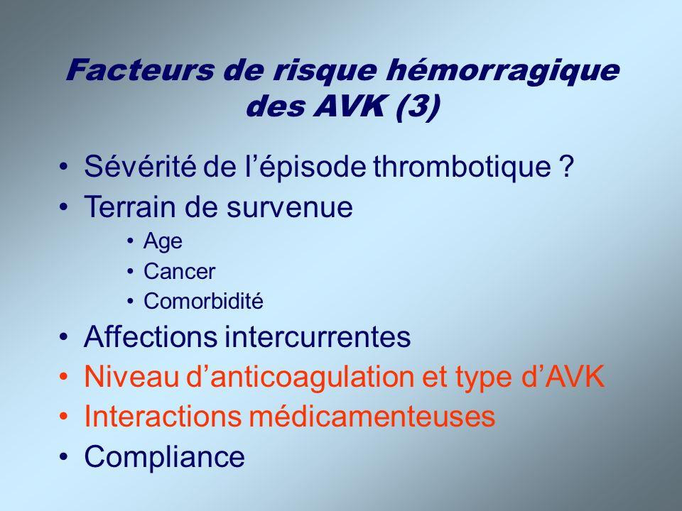 Facteurs de risque hémorragique des AVK (3) Sévérité de lépisode thrombotique ? Terrain de survenue Age Cancer Comorbidité Affections intercurrentes N