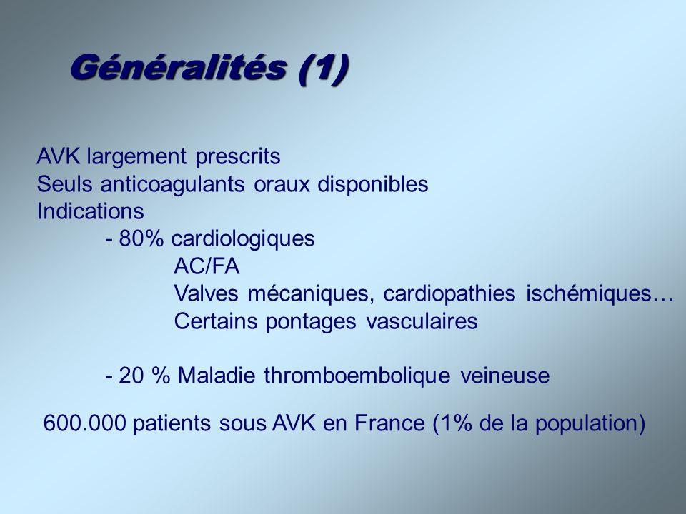 Généralités (2) Equilibration du traitement en fonction de lINR Variabilités inter et intra-individuelles Nombreuses interactions médicamenteuses Priorité AFFASPS 2000 : -10 à 15 % des hémorragies cérébrales en neurochirurgie -En France : 4800 décès favorisés par les AVK 29.400 accidents hémorragiques graves par an Méta-analyse regroupant 25 études : Décès: 0,6% / an Hémorragies majeures: 3% / an Hémorragies majeures ou mineures: 9,6% / an C Landelfeld et R Beyth.