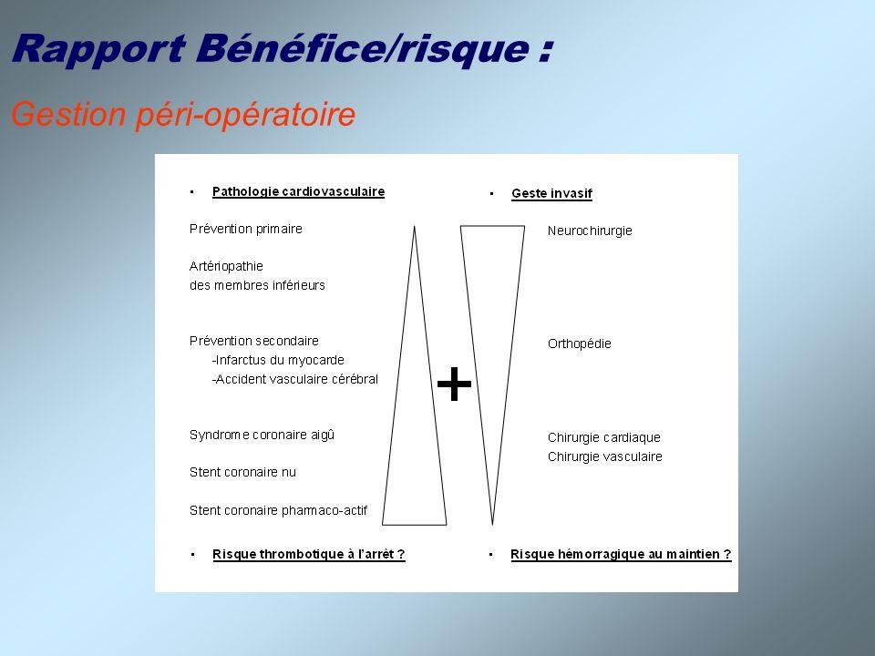 Rapport Bénéfice/risque : Gestion péri-opératoire