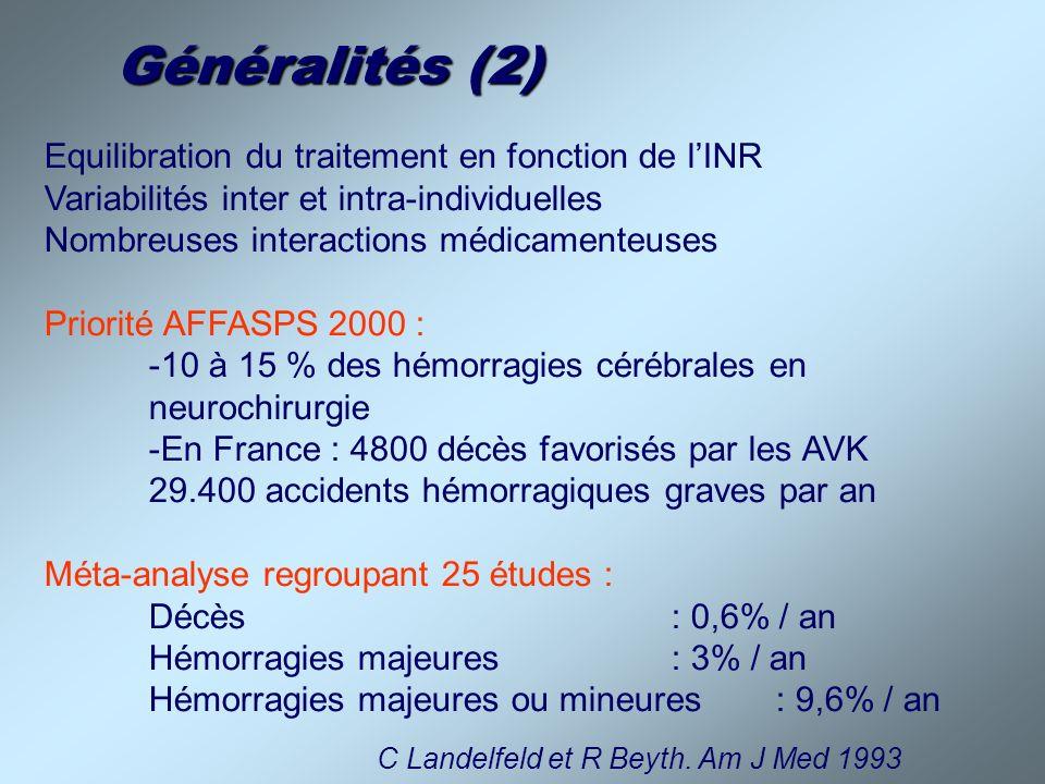 Généralités (2) Equilibration du traitement en fonction de lINR Variabilités inter et intra-individuelles Nombreuses interactions médicamenteuses Prio