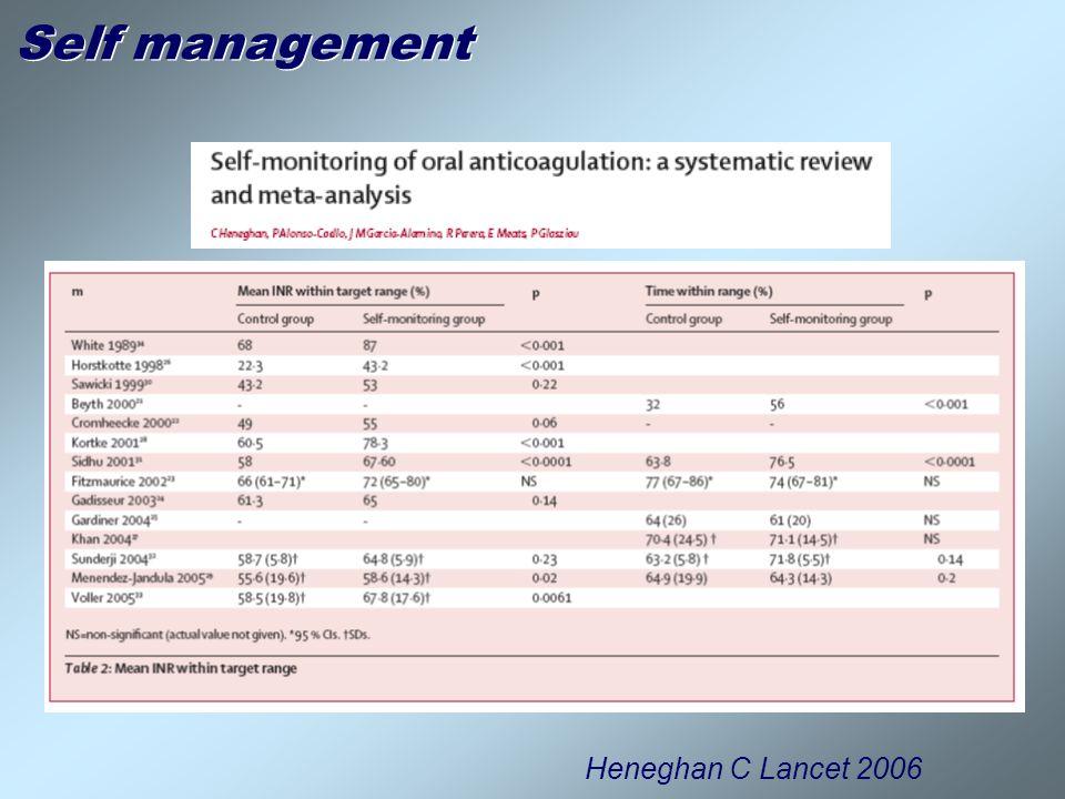 Self management Heneghan C Lancet 2006