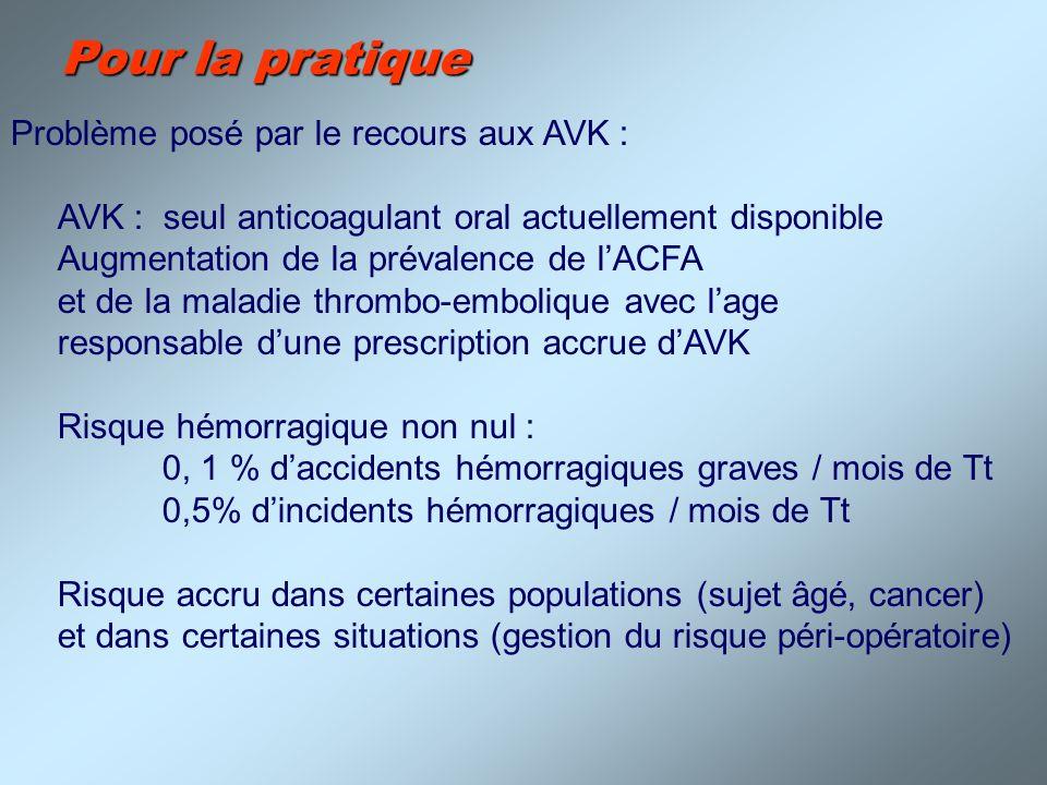 Problème posé par le recours aux AVK : AVK : seul anticoagulant oral actuellement disponible Augmentation de la prévalence de lACFA et de la maladie t