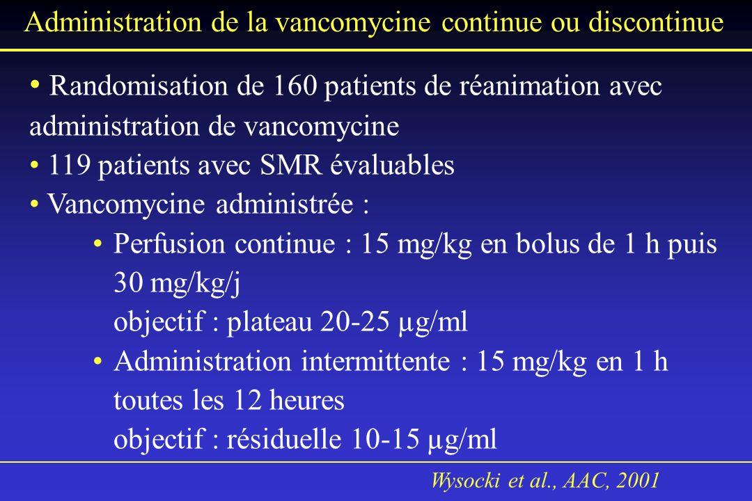 Administration de la vancomycine continue ou discontinue Randomisation de 160 patients de réanimation avec administration de vancomycine 119 patients