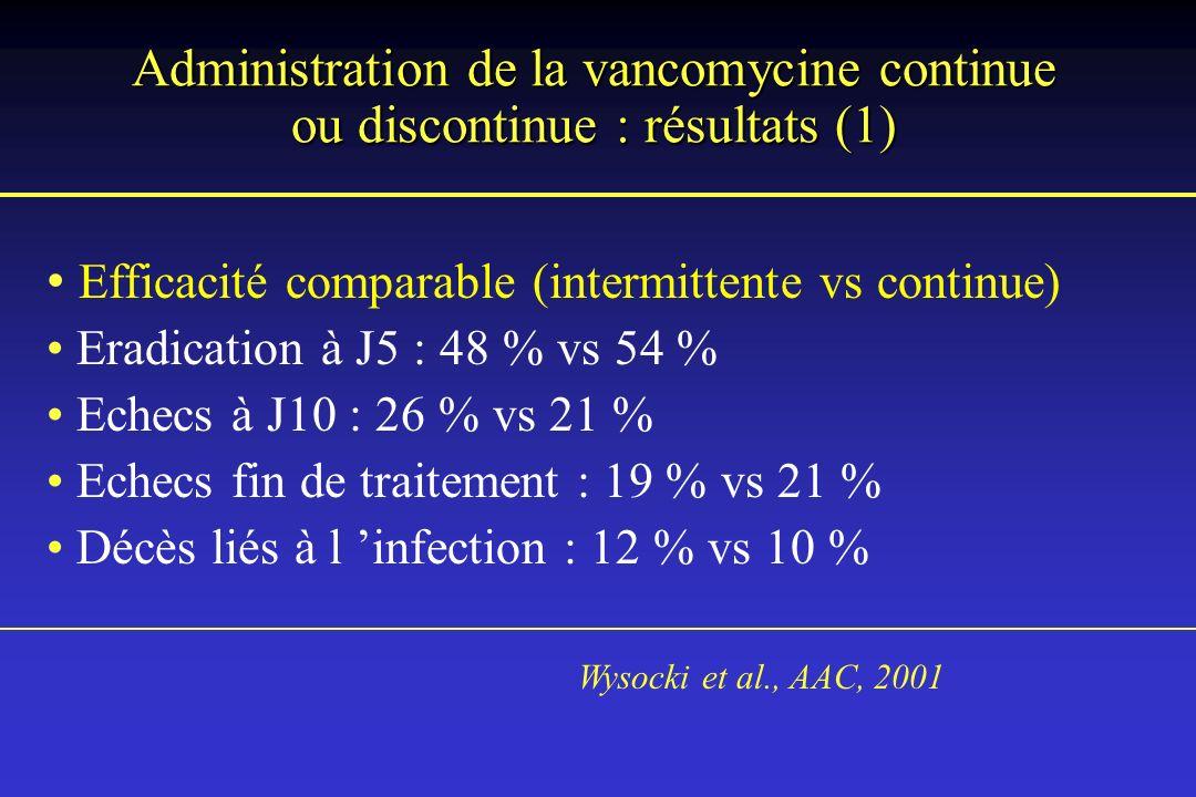 Administration de la vancomycine continue ou discontinue : résultats (1) Efficacité comparable (intermittente vs continue) Eradication à J5 : 48 % vs