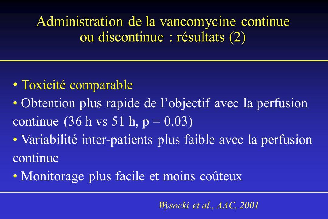 Administration de la vancomycine continue ou discontinue : résultats (2) Toxicité comparable Obtention plus rapide de lobjectif avec la perfusion cont