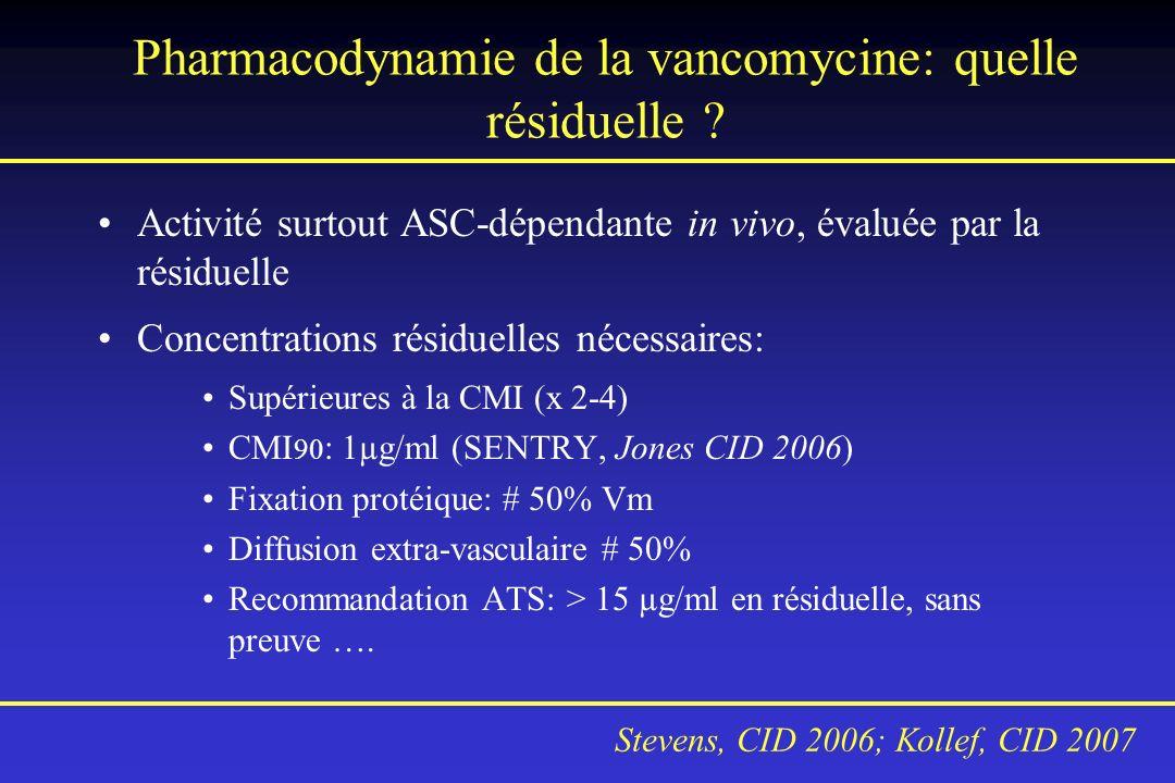 Pharmacodynamie de la vancomycine: quelle résiduelle ? Activité surtout ASC-dépendante in vivo, évaluée par la résiduelle Concentrations résiduelles n