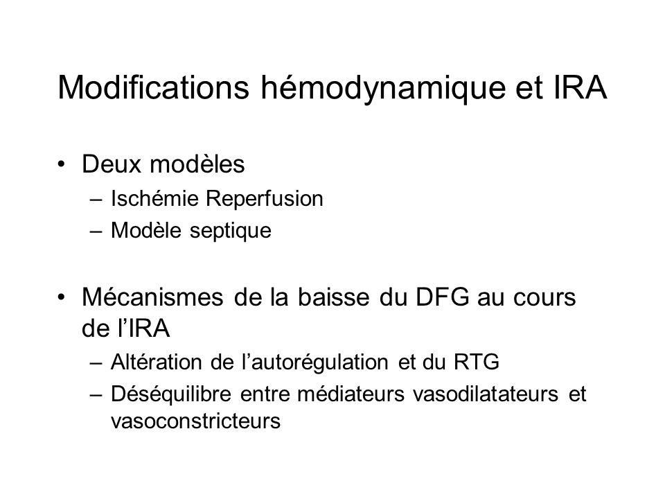 Modifications hémodynamique et IRA Deux modèles –Ischémie Reperfusion –Modèle septique Mécanismes de la baisse du DFG au cours de lIRA –Altération de