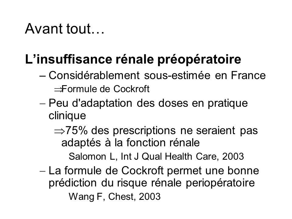 Avant tout… Linsuffisance rénale préopératoire –Considérablement sous-estimée en France Formule de Cockroft Peu d'adaptation des doses en pratique cli