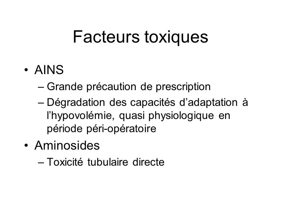 Facteurs toxiques AINS –Grande précaution de prescription –Dégradation des capacités dadaptation à lhypovolémie, quasi physiologique en période péri-o