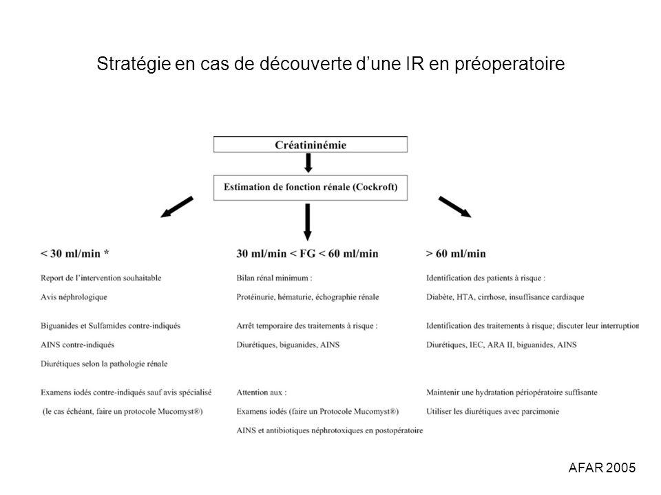 Stratégie en cas de découverte dune IR en préoperatoire AFAR 2005