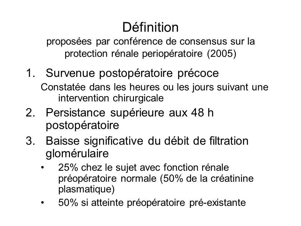 Définition proposées par conférence de consensus sur la protection rénale periopératoire (2005) 1.Survenue postopératoire précoce Constatée dans les h