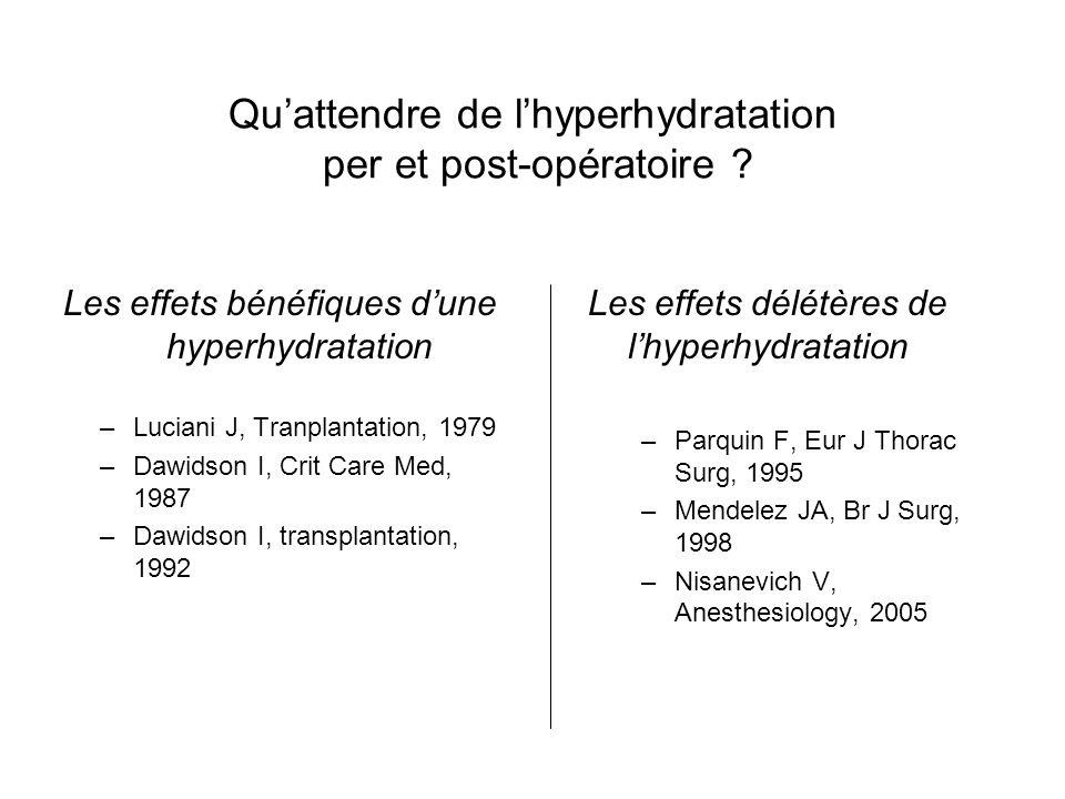 Quattendre de lhyperhydratation per et post-opératoire ? Les effets bénéfiques dune hyperhydratation –Luciani J, Tranplantation, 1979 –Dawidson I, Cri
