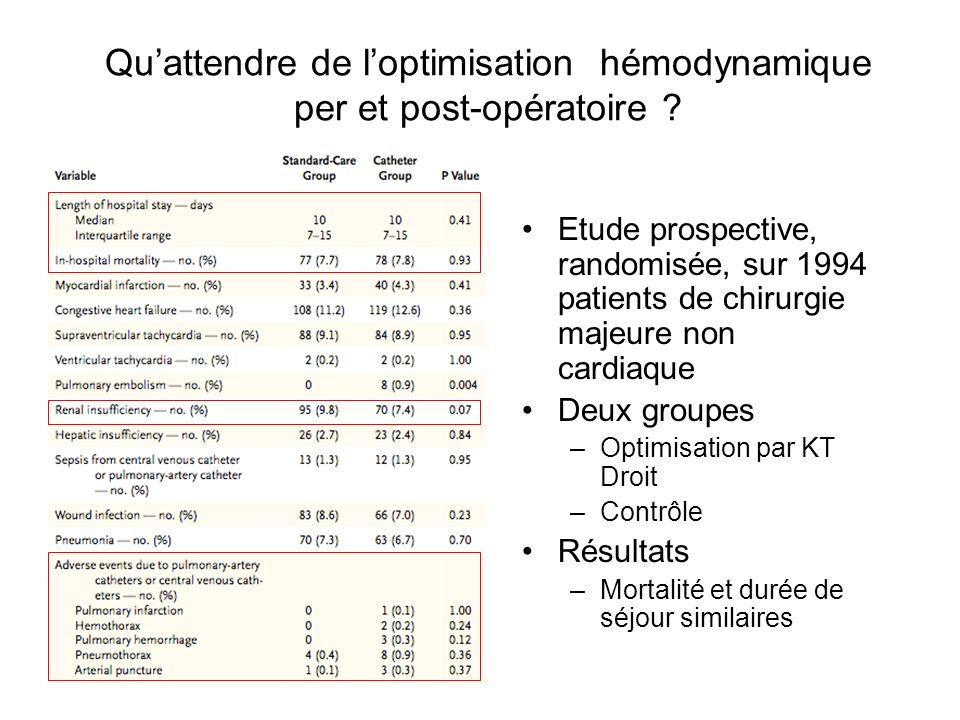 Quattendre de loptimisation hémodynamique per et post-opératoire ? Etude prospective, randomisée, sur 1994 patients de chirurgie majeure non cardiaque