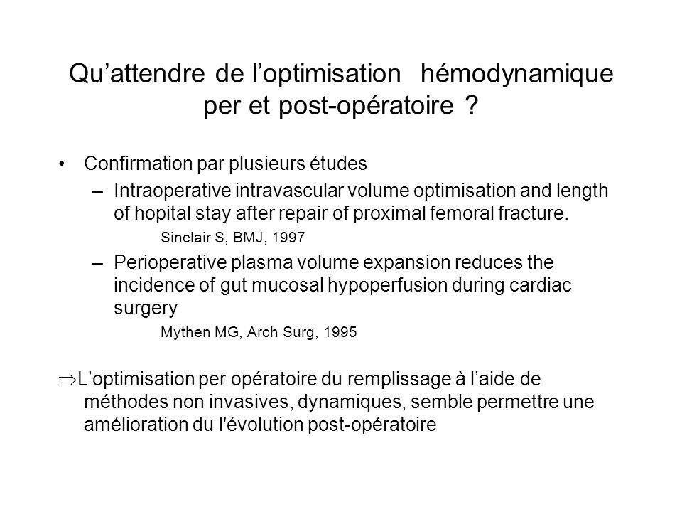 Quattendre de loptimisation hémodynamique per et post-opératoire ? Confirmation par plusieurs études –Intraoperative intravascular volume optimisation