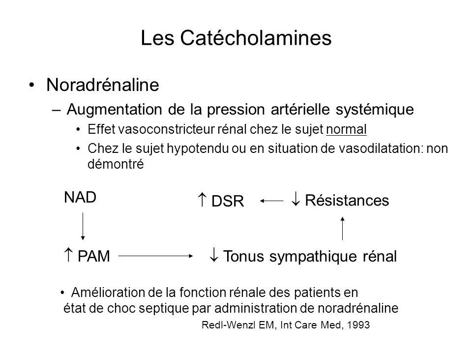 Les Catécholamines Noradrénaline –Augmentation de la pression artérielle systémique Effet vasoconstricteur rénal chez le sujet normal Chez le sujet hy